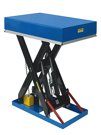 Static Scissor Lift Tables